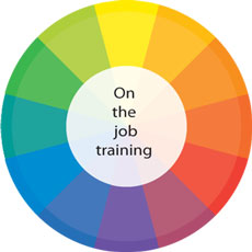 PDF: Oferta on the job training CeBRiS Training